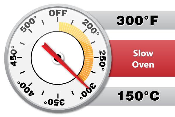 Preheat oven to 300°F (150°C)