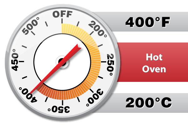 Preheat oven to 400 °F (200 °C).