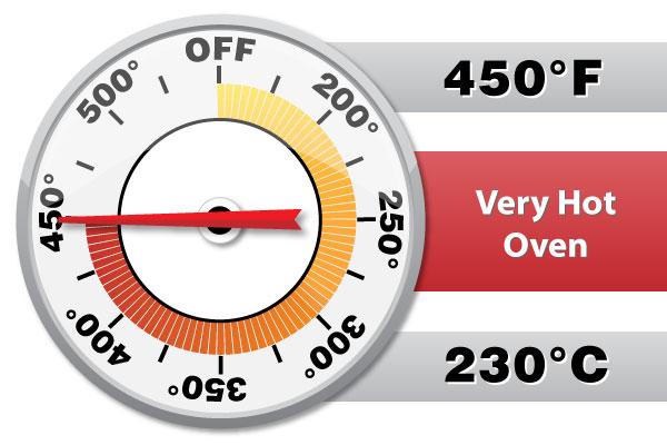 Preheat oven to 450 °F (230 °C)